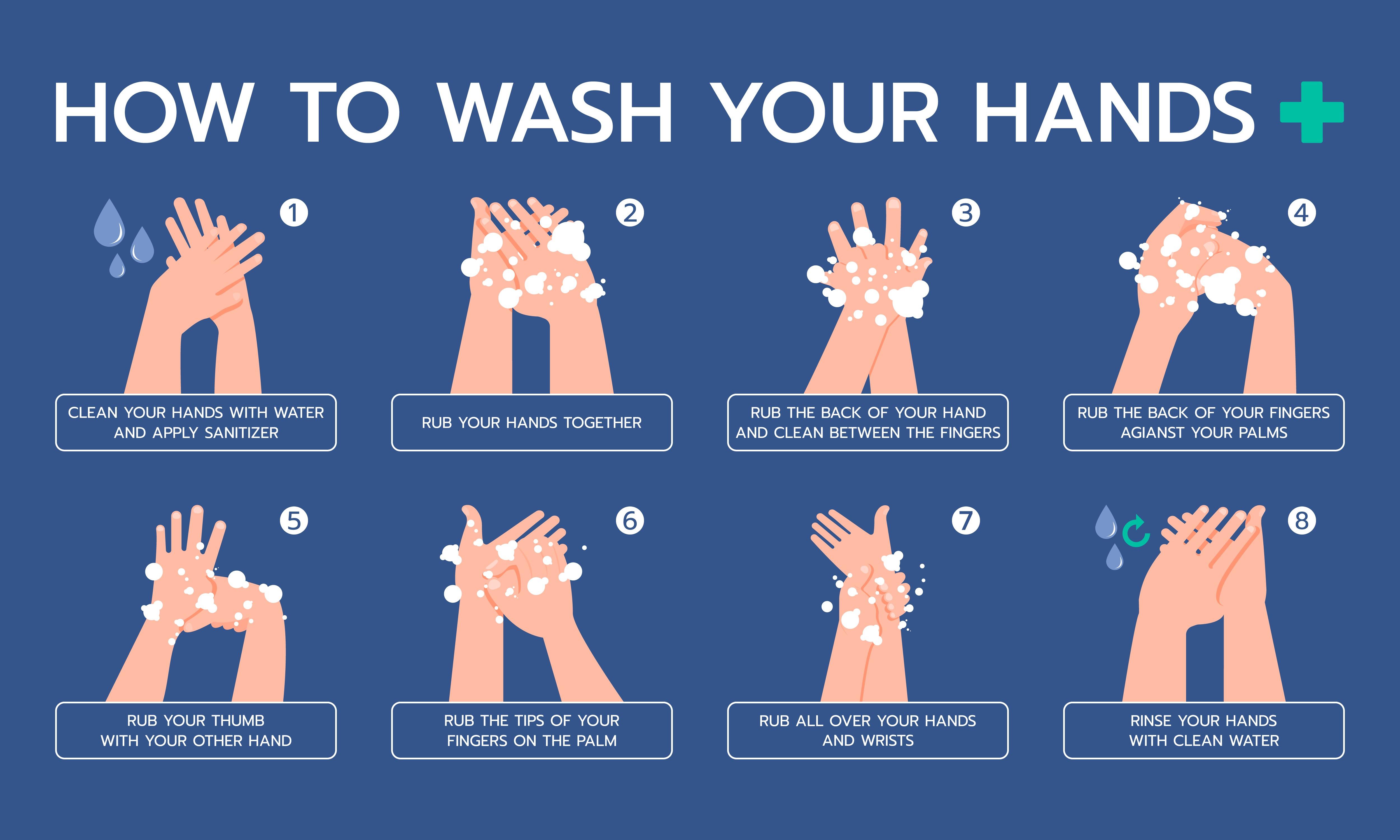 Hände waschen Symboltafel